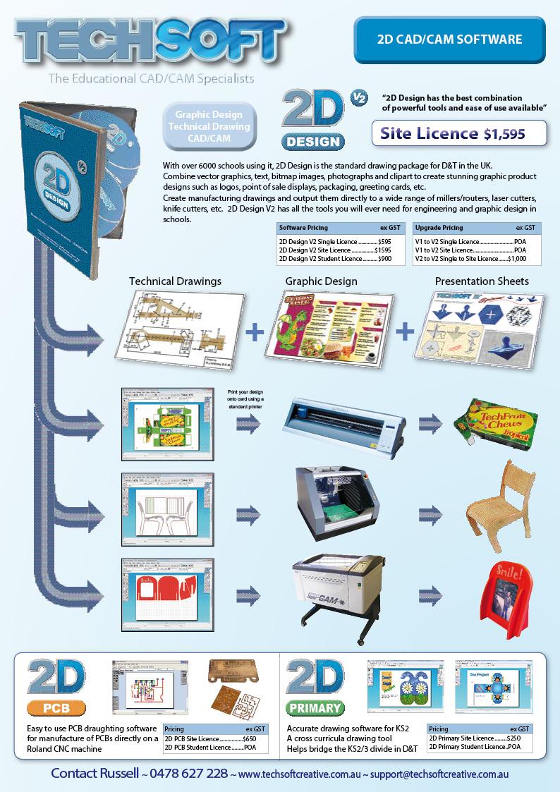 TechSoft CAD/CAM Software Packages | TechSoft Creative
